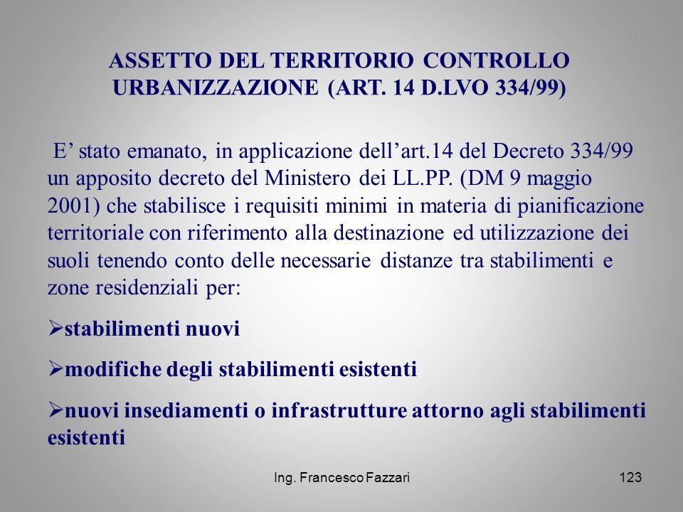Ing. Francesco Fazzari123 E' stato emanato, in applicazione dell'art.14 del Decreto 334/99 un apposito decreto del Ministero dei LL.PP. (DM 9 maggio 2