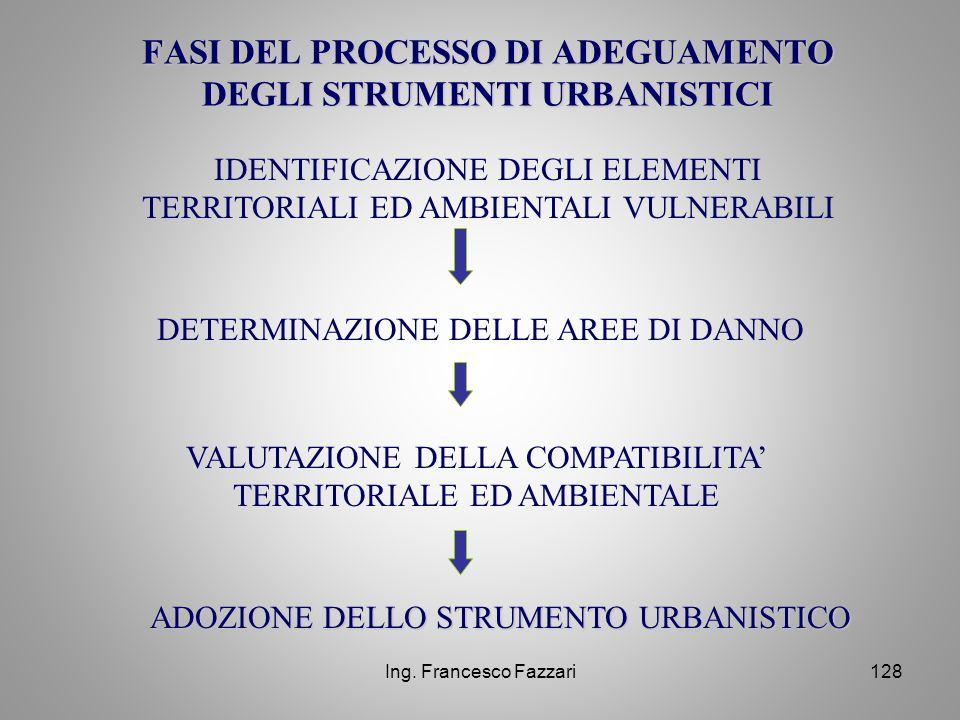 Ing. Francesco Fazzari128 IDENTIFICAZIONE DEGLI ELEMENTI TERRITORIALI ED AMBIENTALI VULNERABILI DETERMINAZIONE DELLE AREE DI DANNO VALUTAZIONE DELLA C