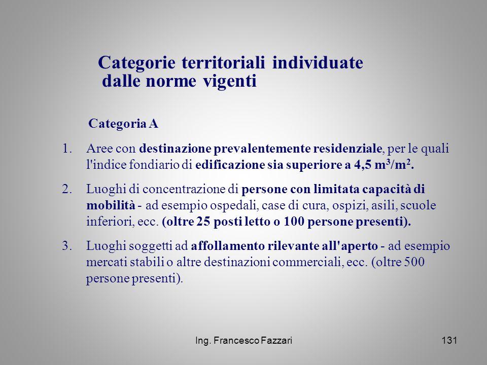Ing. Francesco Fazzari131 Categoria A 1.Aree con destinazione prevalentemente residenziale, per le quali l'indice fondiario di edificazione sia superi