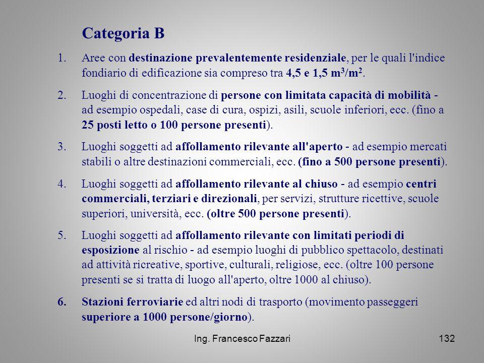 Ing. Francesco Fazzari132 Categoria B 1.Aree con destinazione prevalentemente residenziale, per le quali l'indice fondiario di edificazione sia compre
