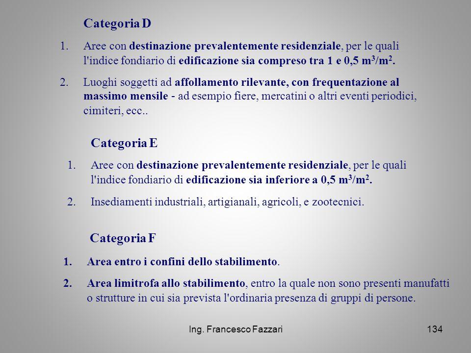 Ing. Francesco Fazzari134 Categoria F 1.Area entro i confini dello stabilimento. 2.Area limitrofa allo stabilimento, entro la quale non sono presenti