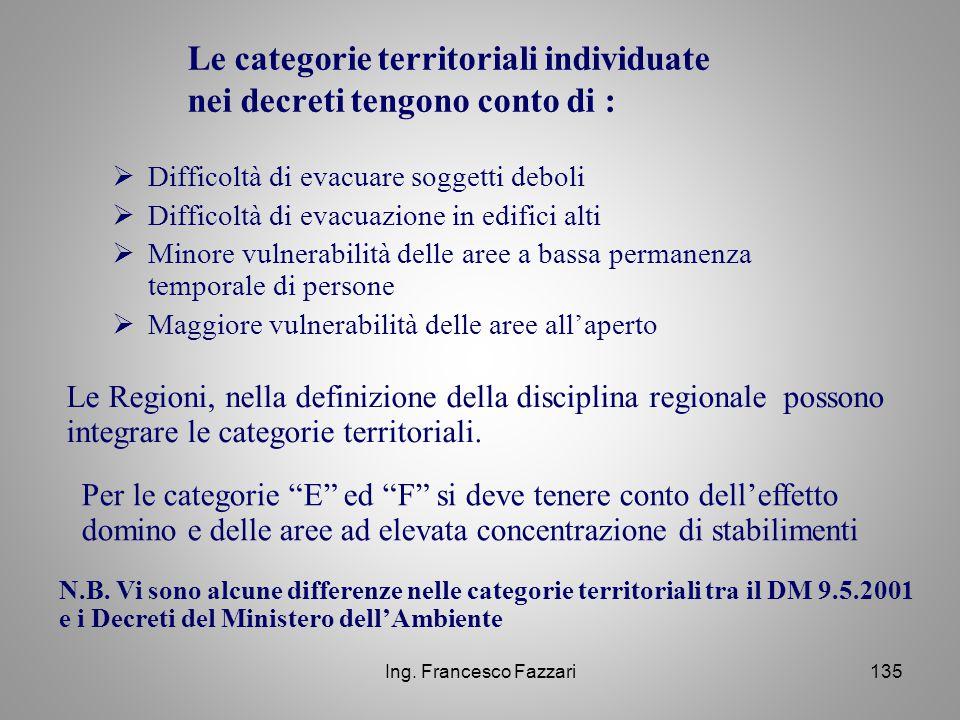 Ing. Francesco Fazzari135 Le categorie territoriali individuate nei decreti tengono conto di :  Difficoltà di evacuare soggetti deboli  Difficoltà d