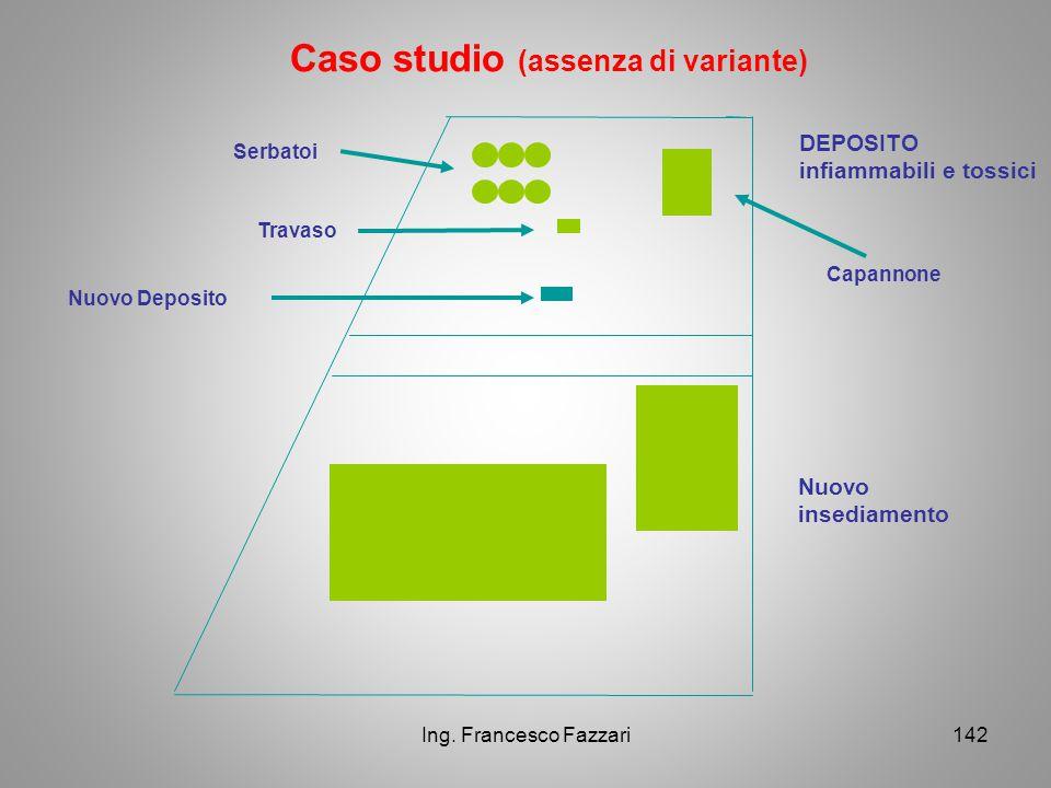Ing. Francesco Fazzari142 AREA LIBERA Caso studio (assenza di variante) Capannone Nuovo Deposito DEPOSITO infiammabili e tossici Nuovo insediamento Se