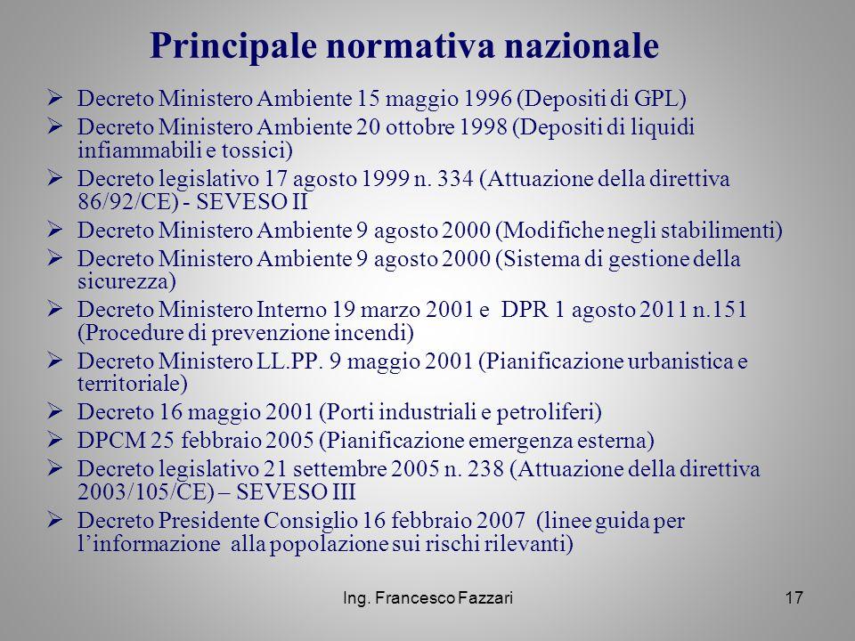 Ing. Francesco Fazzari17 Principale normativa nazionale  Decreto Ministero Ambiente 15 maggio 1996 (Depositi di GPL)  Decreto Ministero Ambiente 20