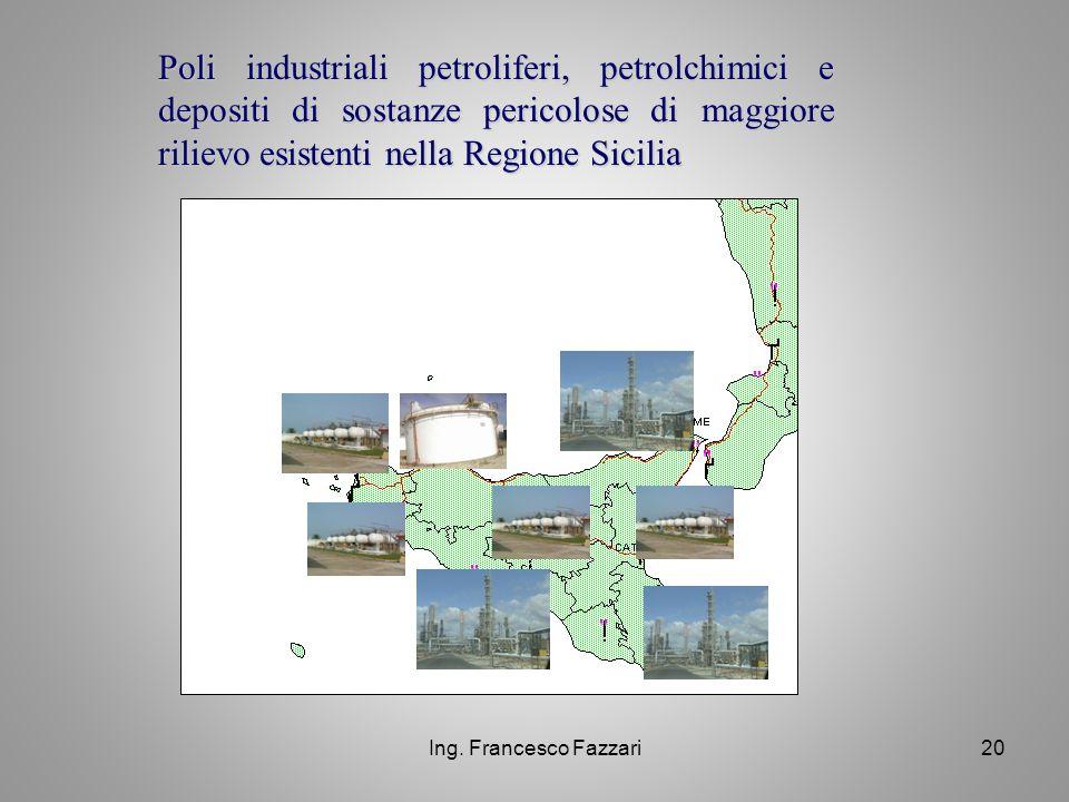 Ing. Francesco Fazzari20 Poli industriali petroliferi, petrolchimici e depositi di sostanze pericolose di maggiore rilievo esistenti nella Regione Sic