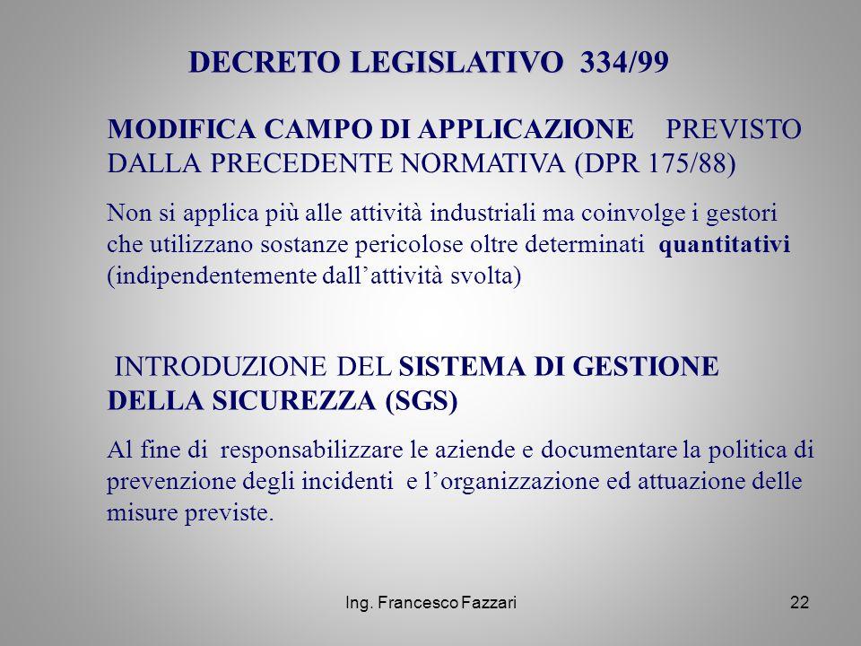 Ing. Francesco Fazzari22 DECRETO LEGISLATIVO 334/99 MODIFICA CAMPO DI APPLICAZIONE PREVISTO DALLA PRECEDENTE NORMATIVA (DPR 175/88) Non si applica più