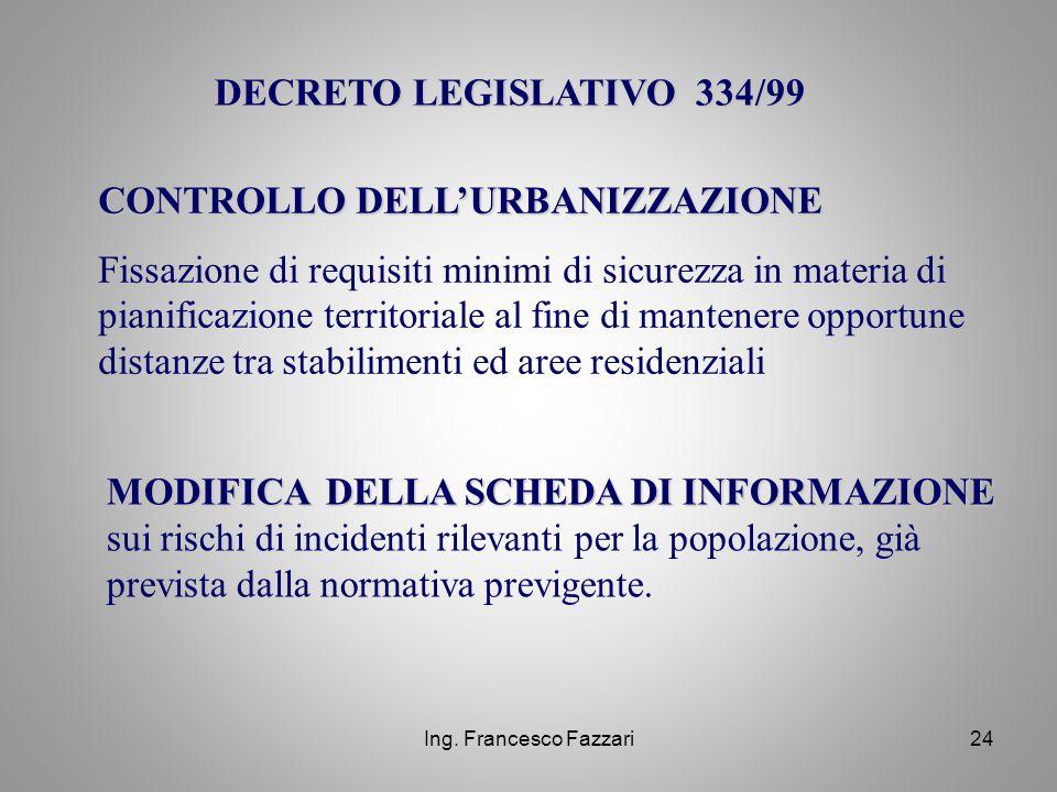 Ing. Francesco Fazzari24 CONTROLLO DELL'URBANIZZAZIONE Fissazione di requisiti minimi di sicurezza in materia di pianificazione territoriale al fine d