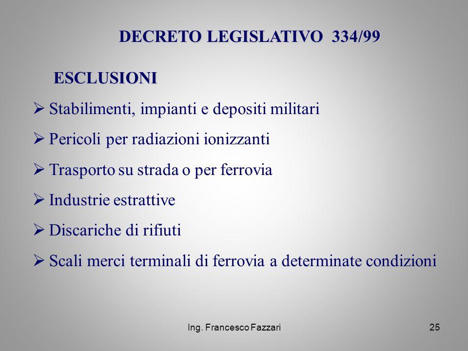 Ing. Francesco Fazzari25 ESCLUSIONI  Stabilimenti, impianti e depositi militari  Pericoli per radiazioni ionizzanti  Trasporto su strada o per ferr