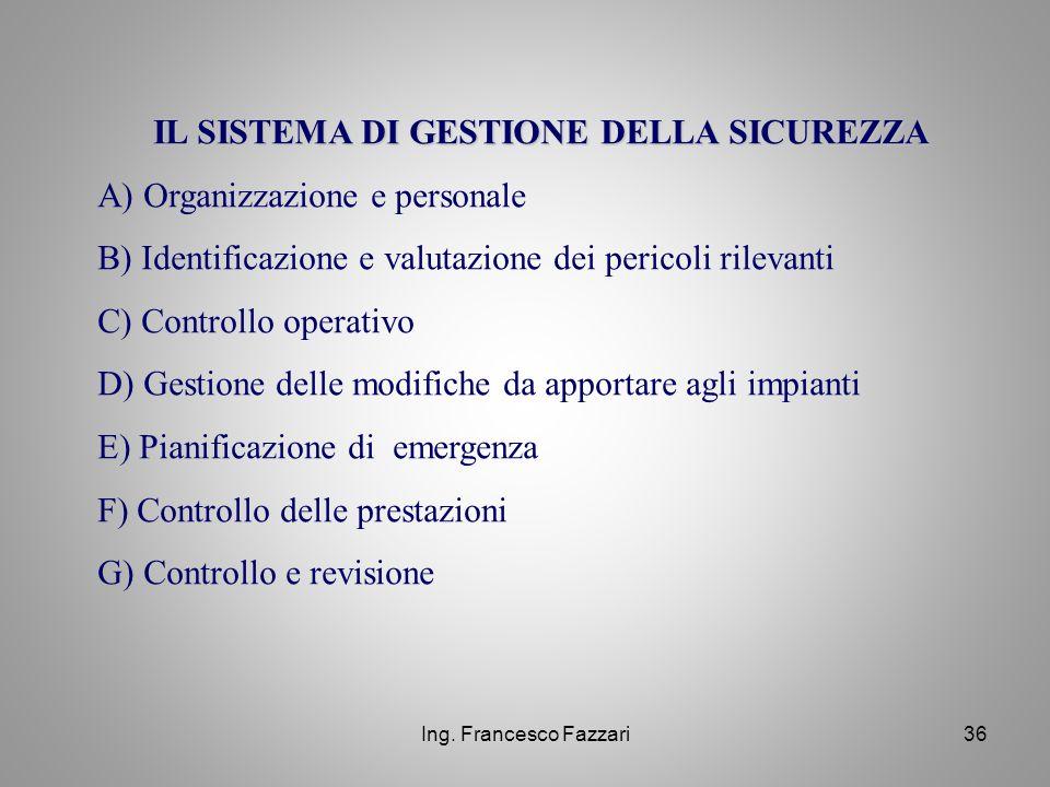 Ing. Francesco Fazzari36 IL SISTEMA DI GESTIONE DELLA SICUREZZA A) Organizzazione e personale B) Identificazione e valutazione dei pericoli rilevanti