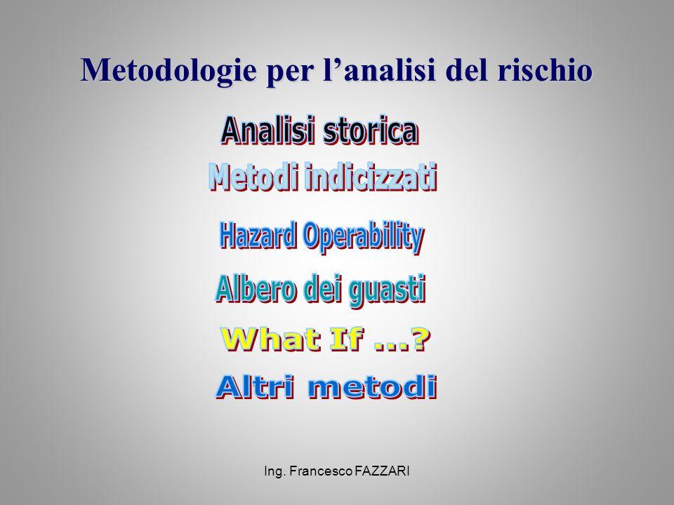 Ing. Francesco FAZZARI Metodologie per l'analisi del rischio