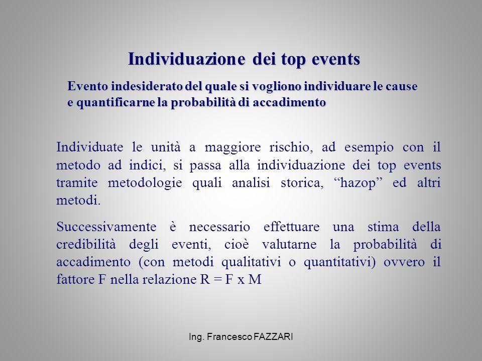 Ing. Francesco FAZZARI Individuate le unità a maggiore rischio, ad esempio con il metodo ad indici, si passa alla individuazione dei top events tramit