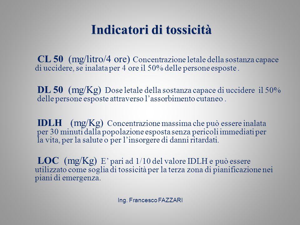 Ing. Francesco FAZZARI Indicatori di tossicità CL 50 (mg/litro/4 ore) Concentrazione letale della sostanza capace di uccidere, se inalata per 4 ore il