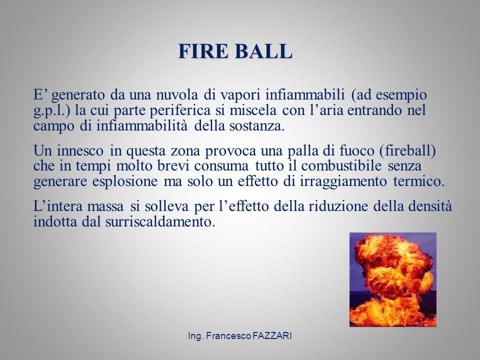 Ing. Francesco FAZZARI FIRE BALL E' generato da una nuvola di vapori infiammabili (ad esempio g.p.l.) la cui parte periferica si miscela con l'aria en