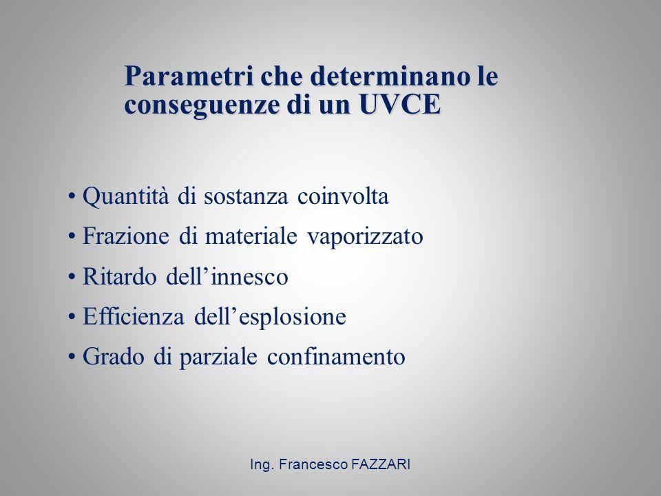 Ing. Francesco FAZZARI Parametri che determinano le conseguenze di un UVCE Quantità di sostanza coinvolta Frazione di materiale vaporizzato Ritardo de