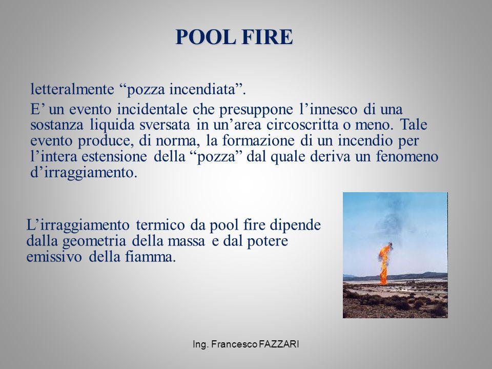 Ing. Francesco FAZZARI POOL FIRE L'irraggiamento termico da pool fire dipende dalla geometria della massa e dal potere emissivo della fiamma. letteral