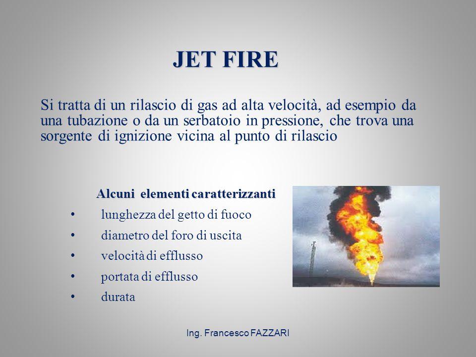 Ing. Francesco FAZZARI JET FIRE Si tratta di un rilascio di gas ad alta velocità, ad esempio da una tubazione o da un serbatoio in pressione, che trov