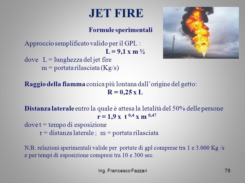 Ing. Francesco Fazzari79 JET FIRE Approccio semplificato valido per il GPL : L = 9,1 x m ½ dove L = lunghezza del jet fire m = portata rilasciata (Kg/