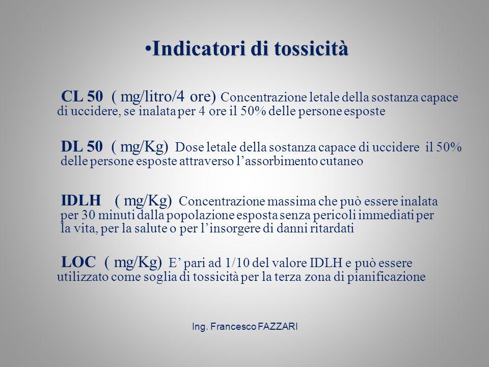 Ing. Francesco FAZZARI Indicatori di tossicitàIndicatori di tossicità CL 50 ( mg/litro/4 ore) Concentrazione letale della sostanza capace di uccidere,