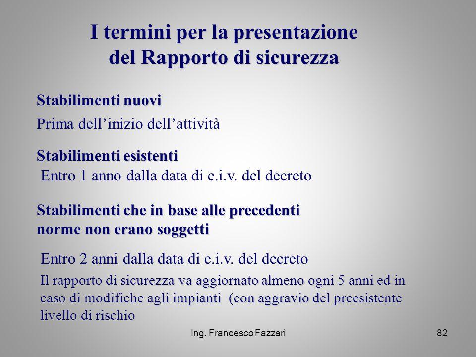 Ing. Francesco Fazzari82 I termini per la presentazione del Rapporto di sicurezza Stabilimenti nuovi Prima dell'inizio dell'attività Stabilimenti esis