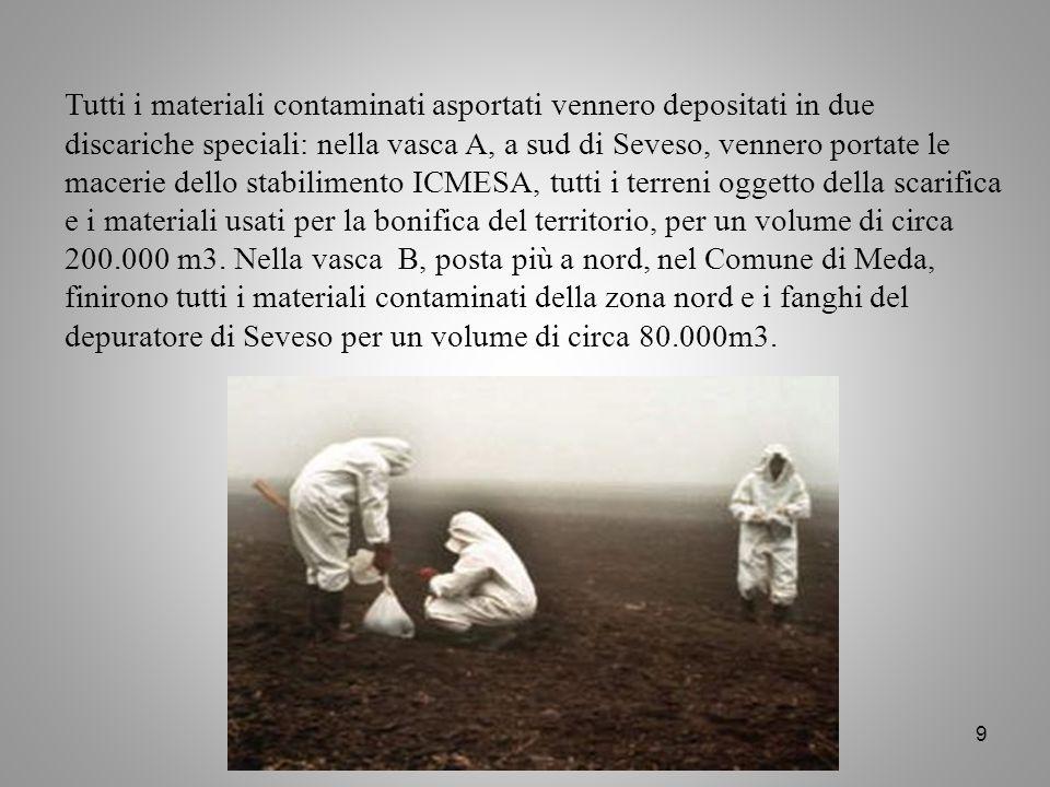 Ing. Francesco Fazzari9 Tutti i materiali contaminati asportati vennero depositati in due discariche speciali: nella vasca A, a sud di Seveso, vennero