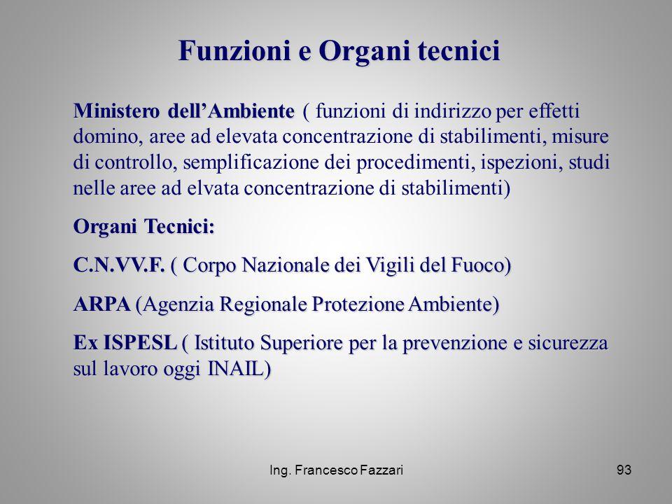 Ing. Francesco Fazzari93 Funzioni e Organi tecnici Ministero dell'Ambiente Ministero dell'Ambiente ( funzioni di indirizzo per effetti domino, aree ad