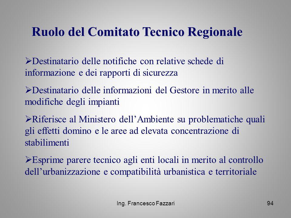 Ing. Francesco Fazzari94 Ruolo del Comitato Tecnico Regionale  Destinatario delle notifiche con relative schede di informazione e dei rapporti di sic