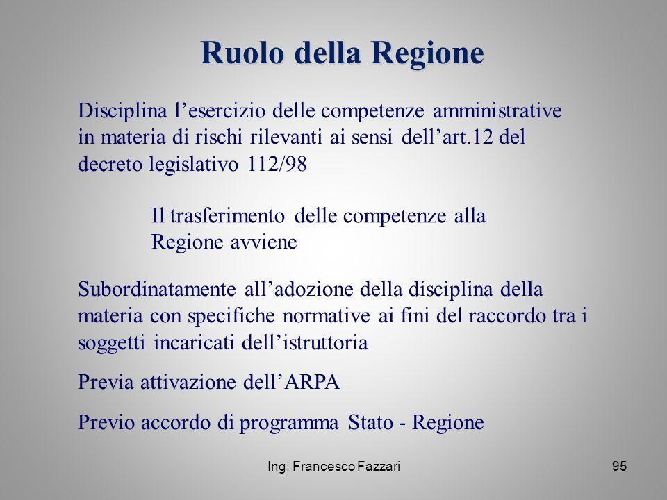 Ing. Francesco Fazzari95 Ruolo della Regione Disciplina l'esercizio delle competenze amministrative in materia di rischi rilevanti ai sensi dell'art.1