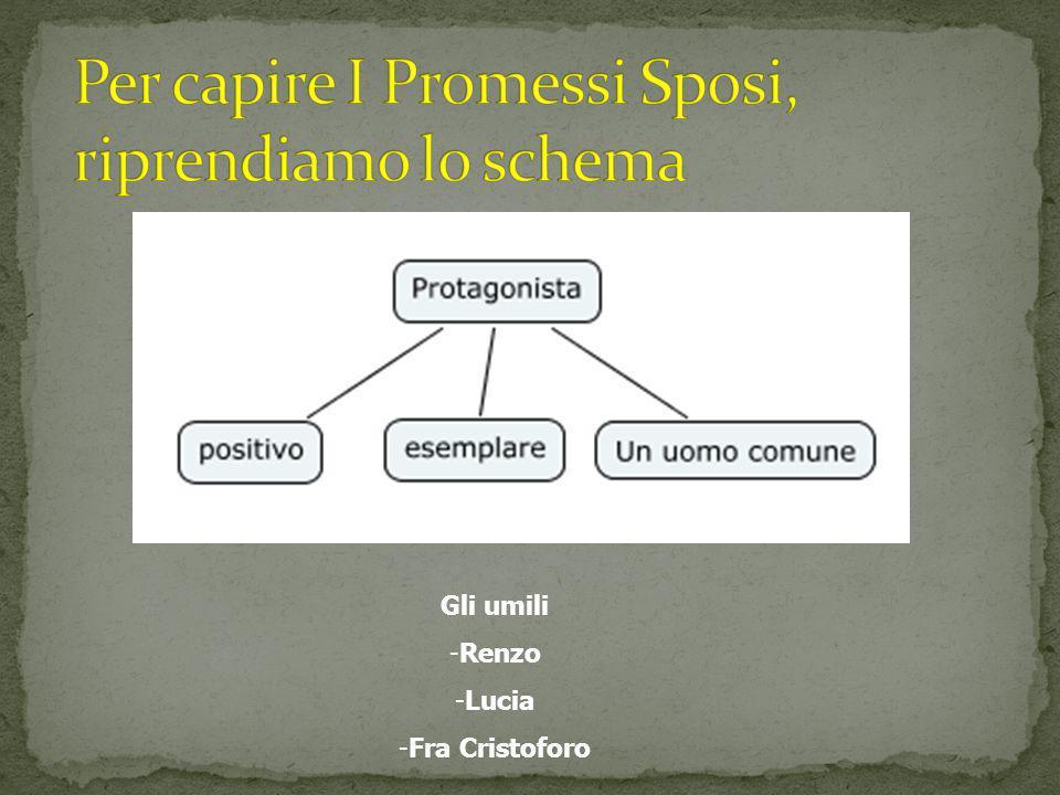 Gli umili -Renzo -Lucia -Fra Cristoforo
