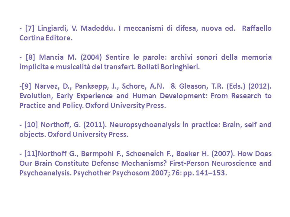 - [7] Lingiardi, V. Madeddu. I meccanismi di difesa, nuova ed.