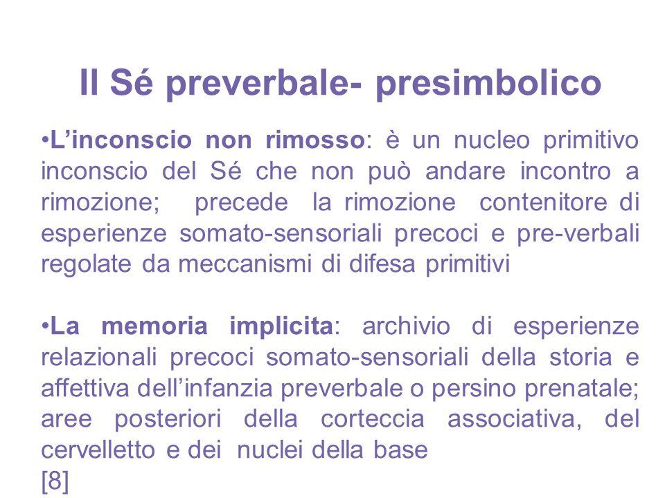 Il Sé preverbale- presimbolico L'inconscio non rimosso: è un nucleo primitivo inconscio del Sé che non può andare incontro a rimozione; precede la rimozione contenitore di esperienze somato-sensoriali precoci e pre-verbali regolate da meccanismi di difesa primitivi La memoria implicita: archivio di esperienze relazionali precoci somato-sensoriali della storia e affettiva dell'infanzia preverbale o persino prenatale; aree posteriori della corteccia associativa, del cervelletto e dei nuclei della base [8]
