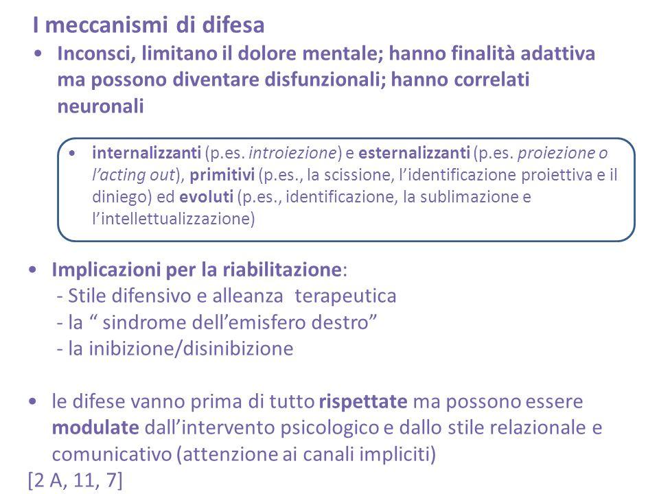 -[1] Baldoni F.(2010). La prospettiva psicosomatica.