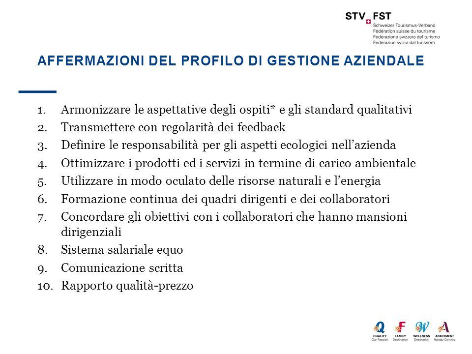 AFFERMAZIONI DEL PROFILO DI GESTIONE AZIENDALE 1.Armonizzare le aspettative degli ospiti* e gli standard qualitativi 2.Transmettere con regolarità dei