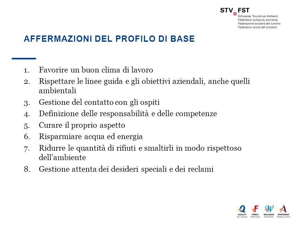 AFFERMAZIONI DEL PROFILO DI BASE 1.Favorire un buon clima di lavoro 2.Rispettare le linee guida e gli obiettivi aziendali, anche quelli ambientali 3.G