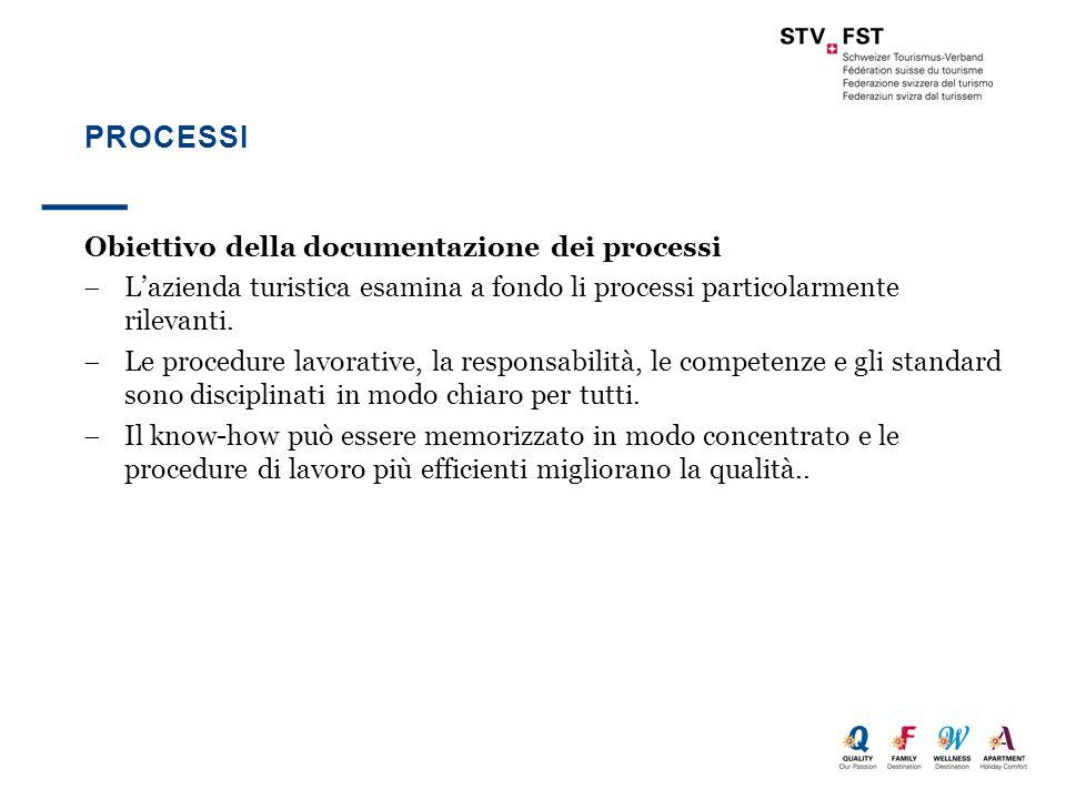 Obiettivo della documentazione dei processi  L'azienda turistica esamina a fondo li processi particolarmente rilevanti.  Le procedure lavorative, la