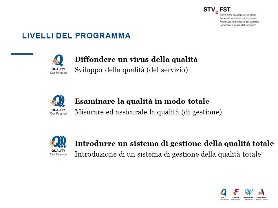 LIVELLO II Livello I: Qualità del servizio Livello II: Qualità della gestione aziendale Livello III: Sistema di gestione della qualità totale