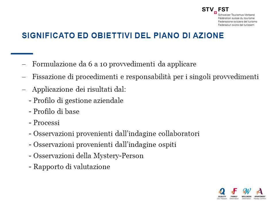 SIGNIFICATO ED OBIETTIVI DEL PIANO DI AZIONE  Formulazione da 6 a 10 provvedimenti da applicare  Fissazione di procedimenti e responsabilità per i s