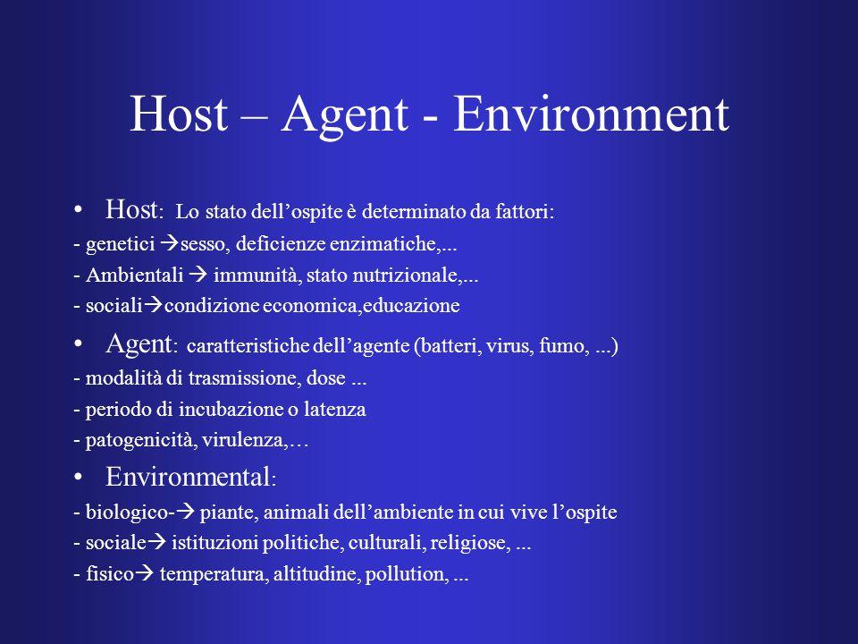 Host – Agent - Environment Host : Lo stato dell'ospite è determinato da fattori: - genetici  sesso, deficienze enzimatiche,...