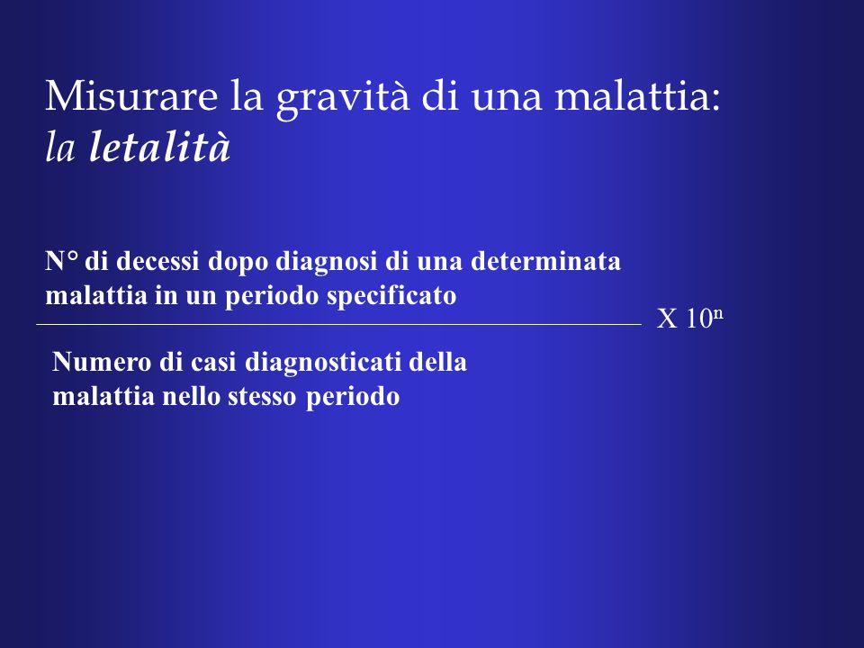 Misurare la gravità di una malattia: la letalità N° di decessi dopo diagnosi di una determinata malattia in un periodo specificato Numero di casi diagnosticati della malattia nello stesso periodo X 10 n