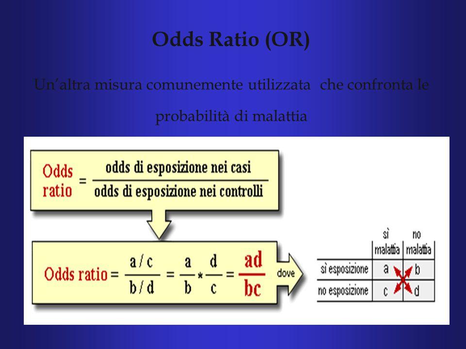 Un'altra misura comunemente utilizzata che confronta le probabilità di malattia Odds Ratio (OR)