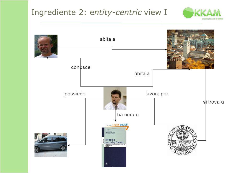 abita a conosce possiede ha curato lavora per si trova a Ingrediente 2: entity-centric view I