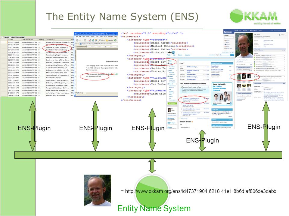The Entity Name System (ENS) ENS-Plugin Entity Name System = http://www.okkam.org/ens/id47371904-6218-41e1-8b6d-af806de3dabb