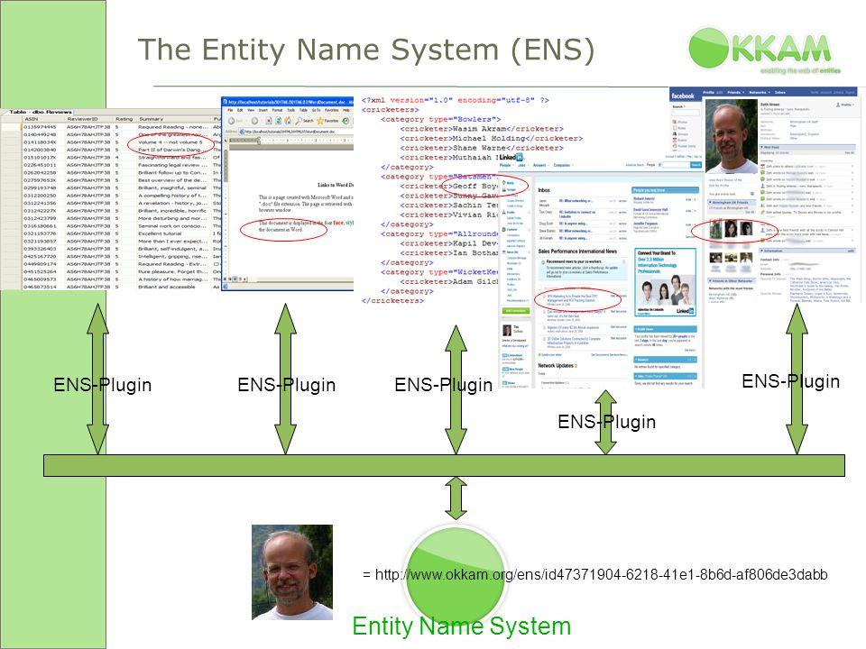 Integrazione Entity-Centric dei dati L integrazione avviene in primo luogo intorno a una o più entità, non intorno a uno schema Lo spazio delle entità e delle loro relazioni è non solo navigabile, ma anche interrogabile con query strutturate I servizi sono progettati e organizzati intorno alle entità (quali servizi e/o dati posso offrire ai miei utenti rispetto a Nicola Guarino ) Le applicazioni devono essere entity-aware (client e/o plugin ENS + funzionalità) L Entity Name System come abilitatore dello spazio dell informazione (il DNS del entity-centric Web)