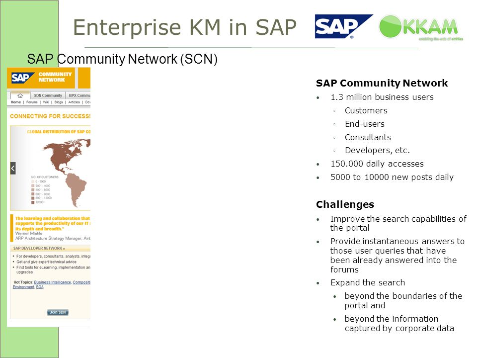 Enterprise KM in SAP SAP Community Network 1.3 million business users ◦Customers ◦End-users ◦Consultants ◦Developers, etc. 150.000 daily accesses 5000