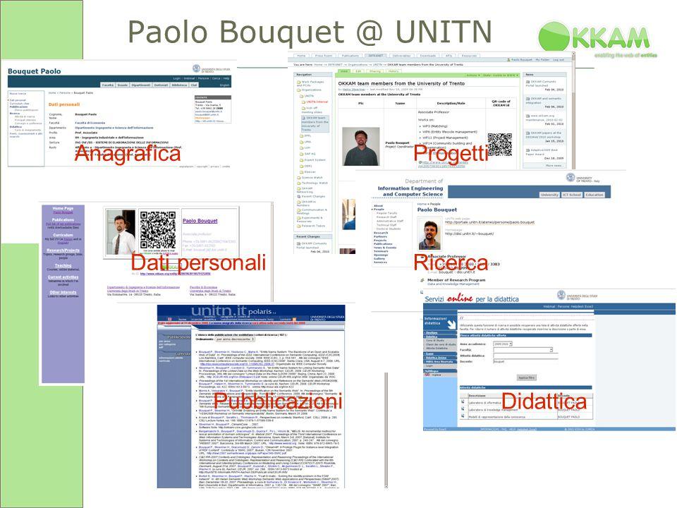 Paolo Bouquet @ UNITN Anagrafica Dati personali Pubblicazioni Didattica Ricerca Progetti