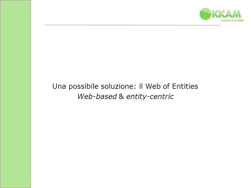Una possibile soluzione: il Web of Entities Web-based & entity-centric