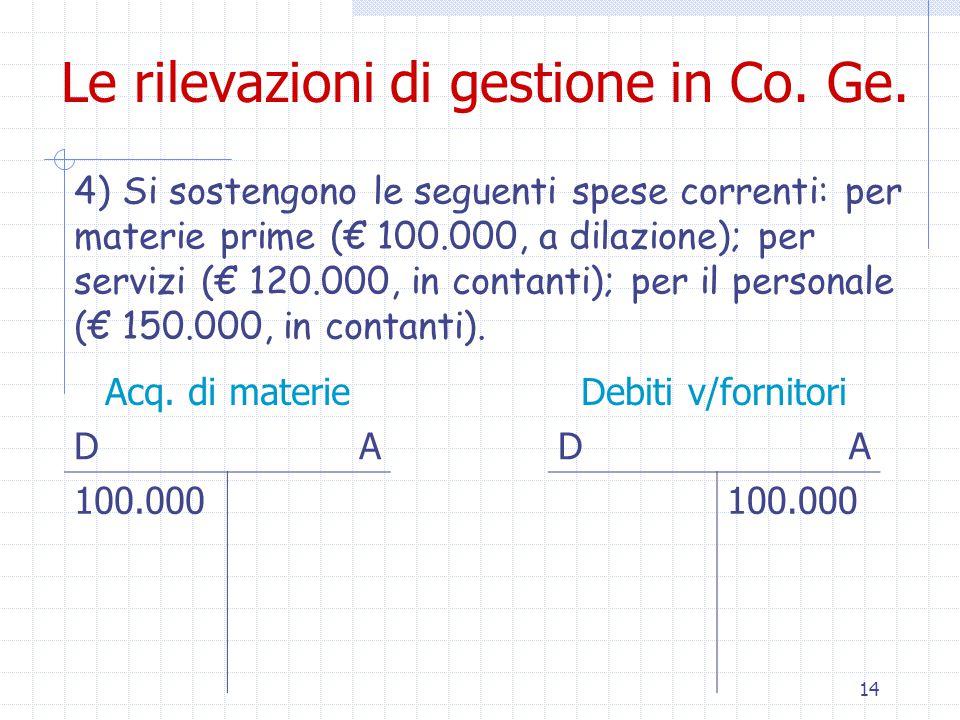 14 Le rilevazioni di gestione in Co. Ge. Acq.
