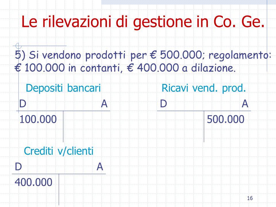 16 Le rilevazioni di gestione in Co. Ge. Depositi bancariRicavi vend.