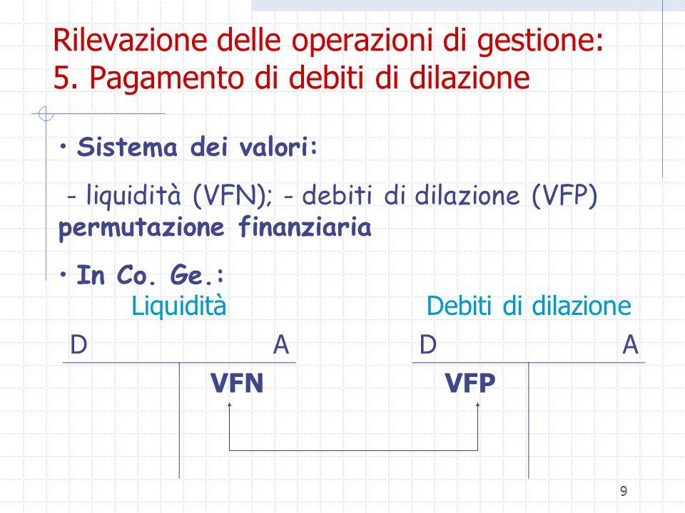 9 Rilevazione delle operazioni di gestione: 5.