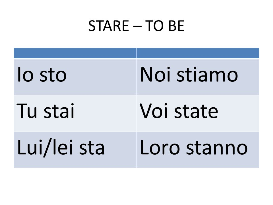 STARE – used to inquire about health and where someone is staying.