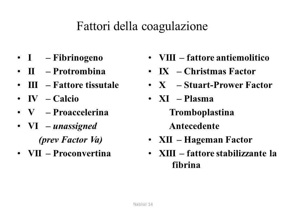 Fattori della coagulazione I – Fibrinogeno II – Protrombina III – Fattore tissutale IV – Calcio V – Proaccelerina VI – unassigned (prev Factor Va) VII